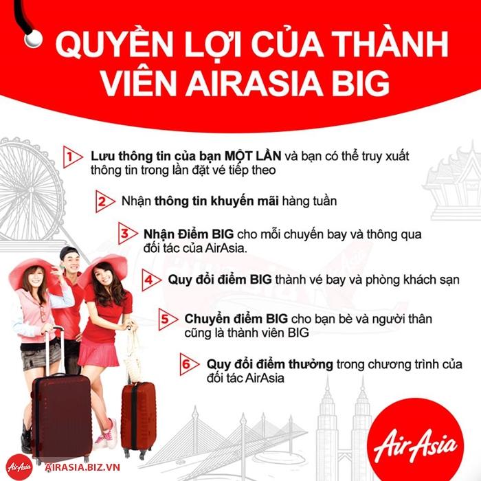 airasia big